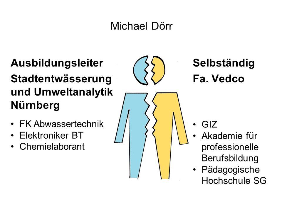 Stadtentwässerung und Umweltanalytik Nürnberg Selbständig Fa. Vedco