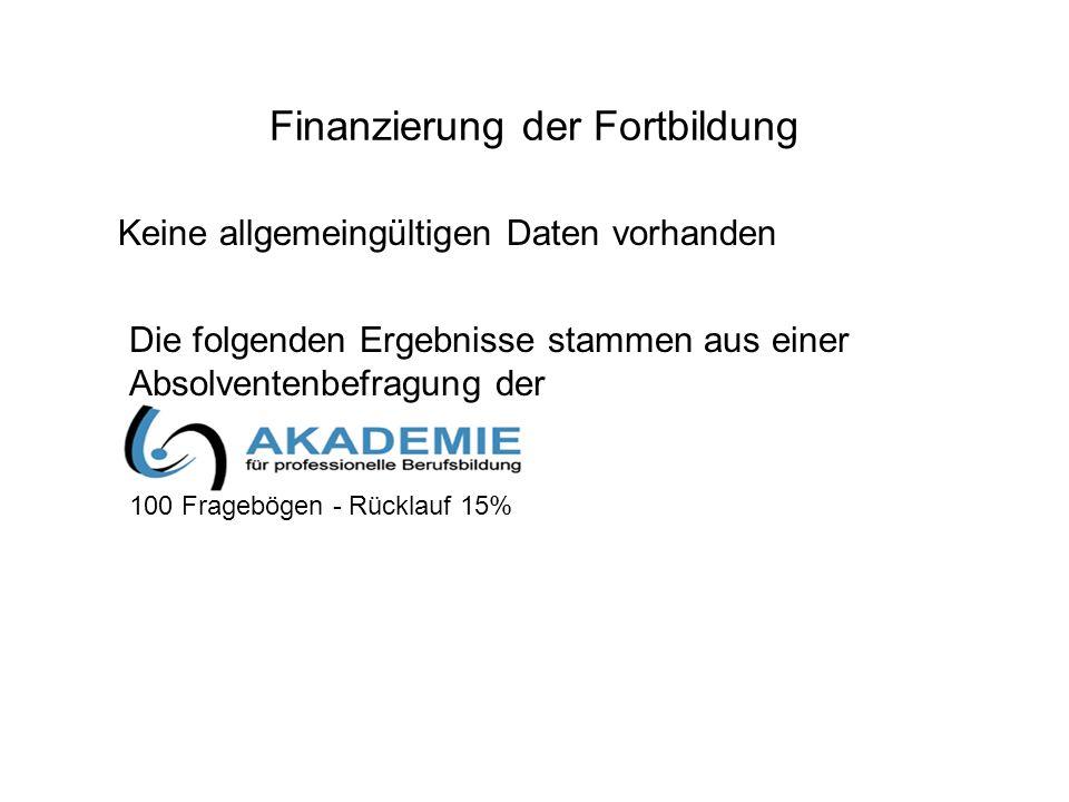 Finanzierung der Fortbildung