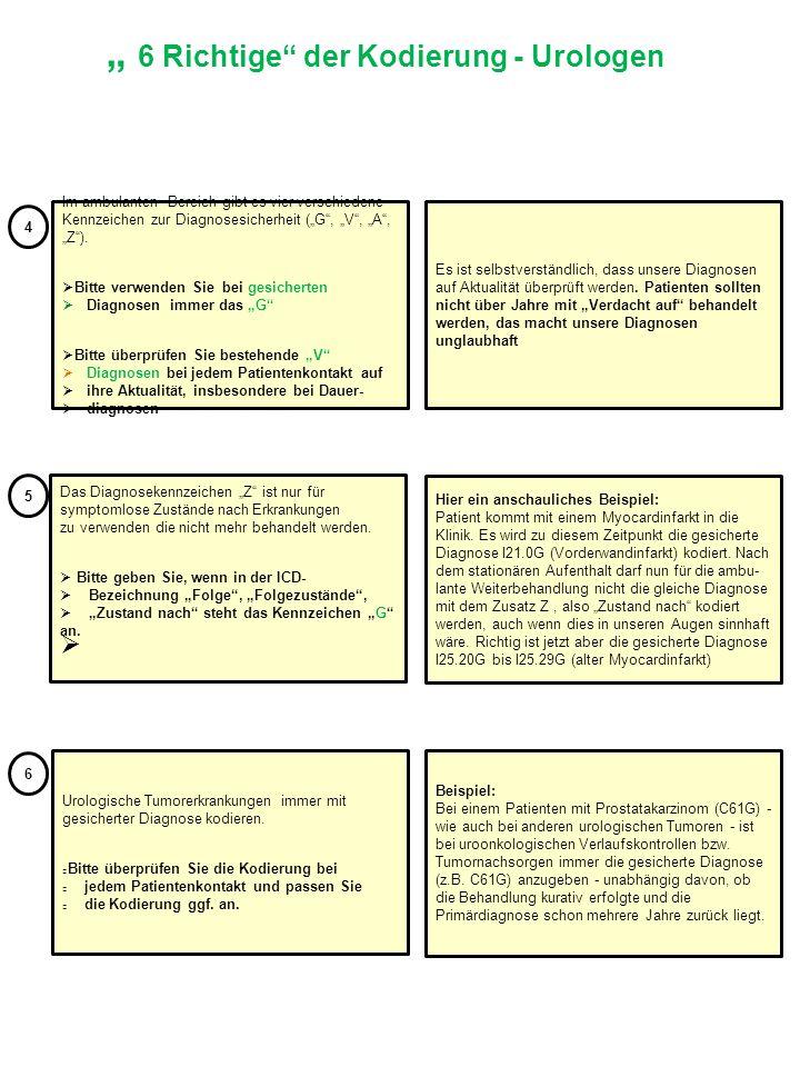 """"""" 6 Richtige der Kodierung - Urologen"""