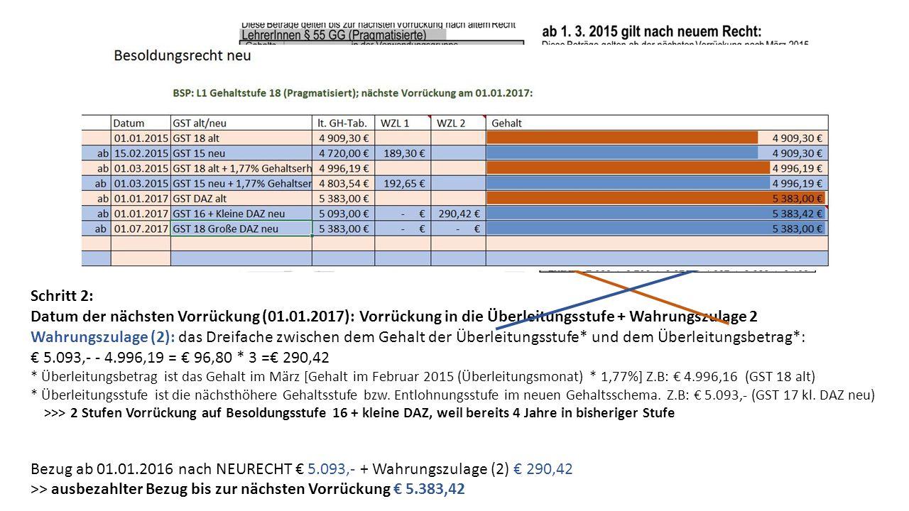 >> ausbezahlter Bezug bis zur nächsten Vorrückung € 5.383,42