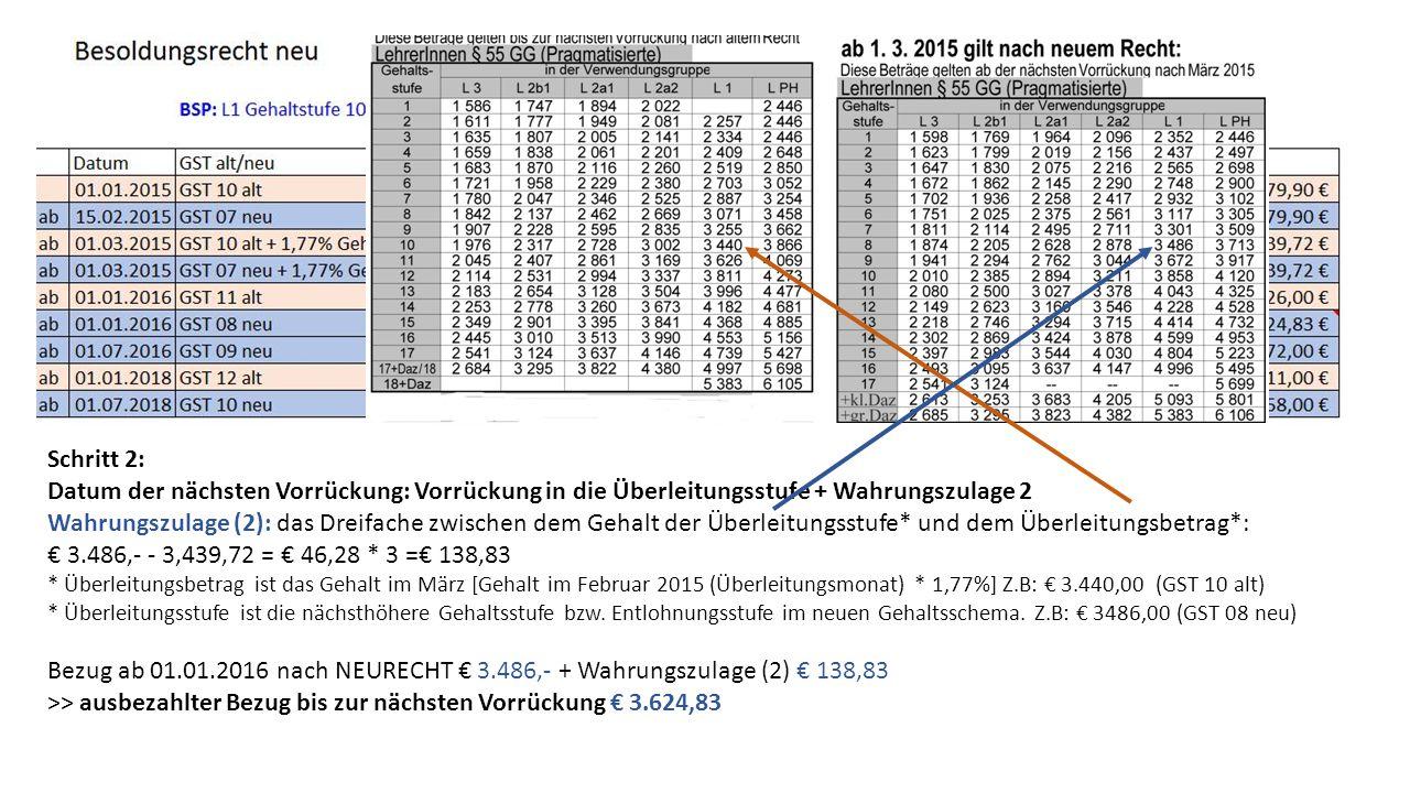 >> ausbezahlter Bezug bis zur nächsten Vorrückung € 3.624,83