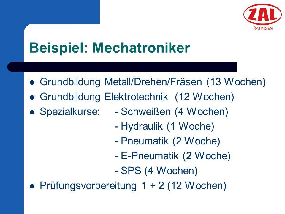 Beispiel: Mechatroniker