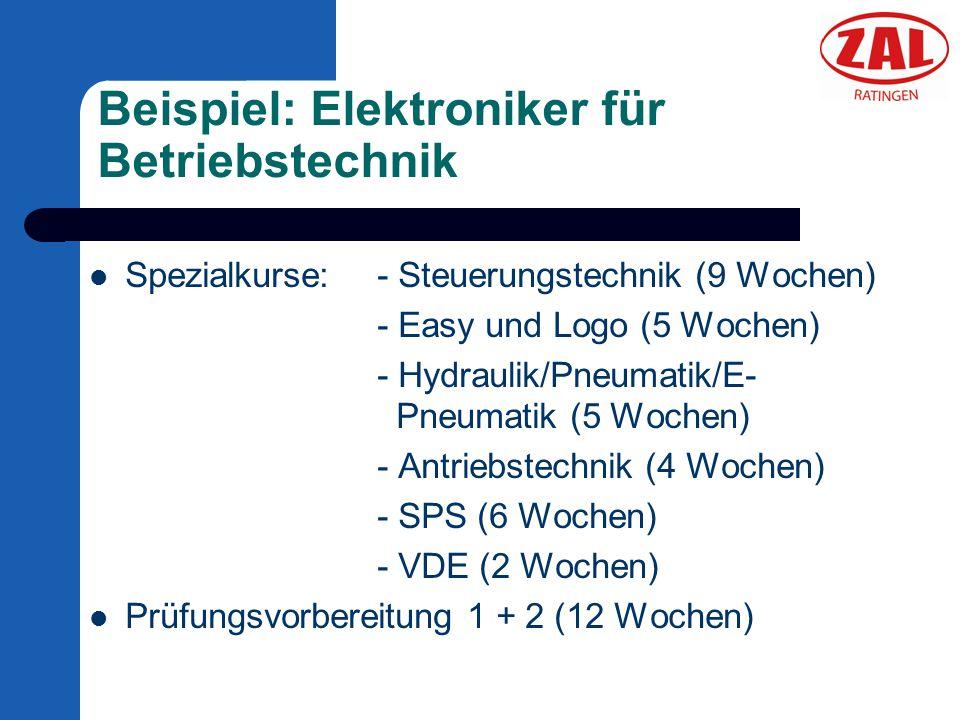 Beispiel: Elektroniker für Betriebstechnik