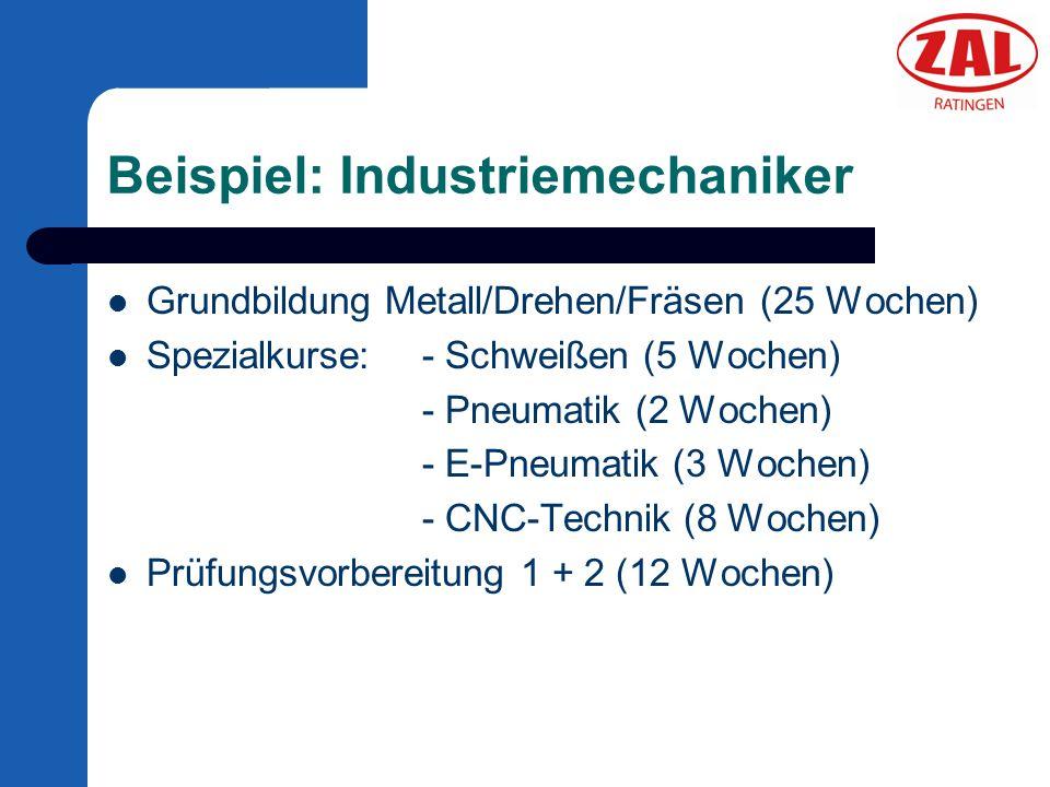 Beispiel: Industriemechaniker