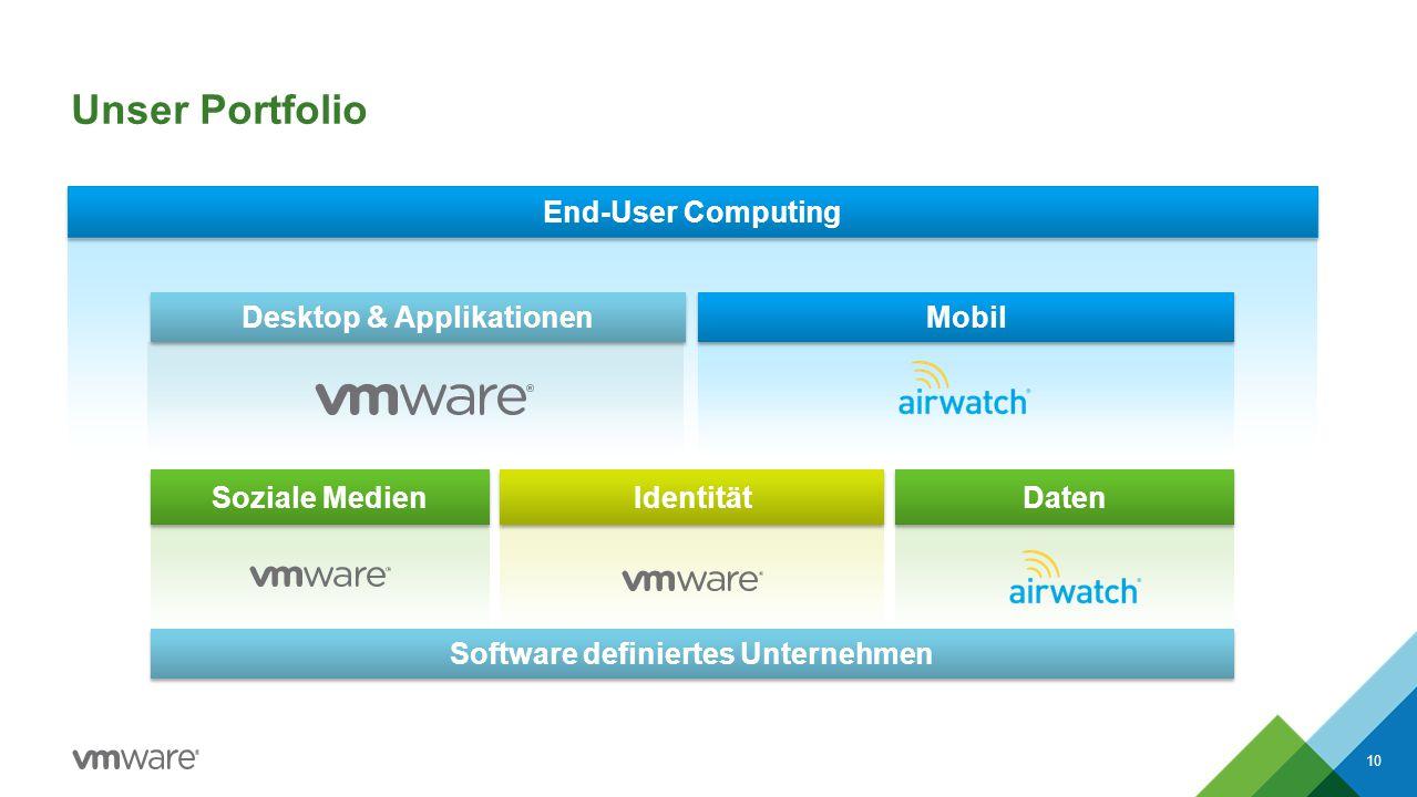 Desktop & Applikationen Software definiertes Unternehmen
