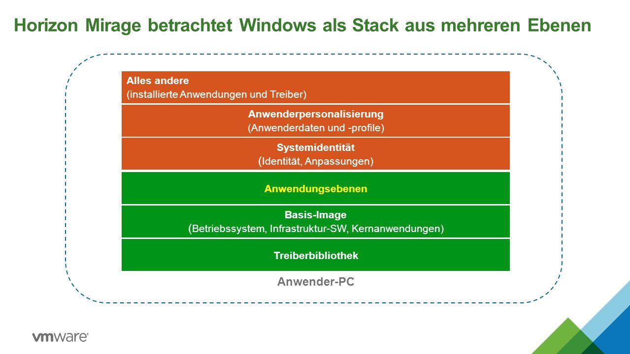 Horizon Mirage betrachtet Windows als Stack aus mehreren Ebenen