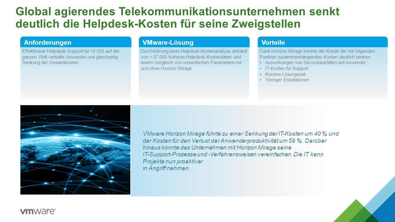 Global agierendes Telekommunikationsunternehmen senkt deutlich die Helpdesk-Kosten für seine Zweigstellen