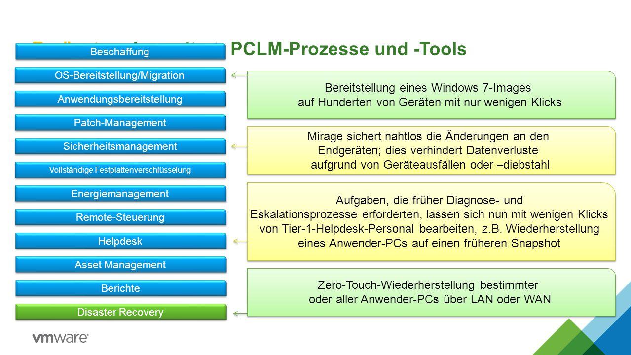 Ergänzt und erweitert PCLM-Prozesse und -Tools