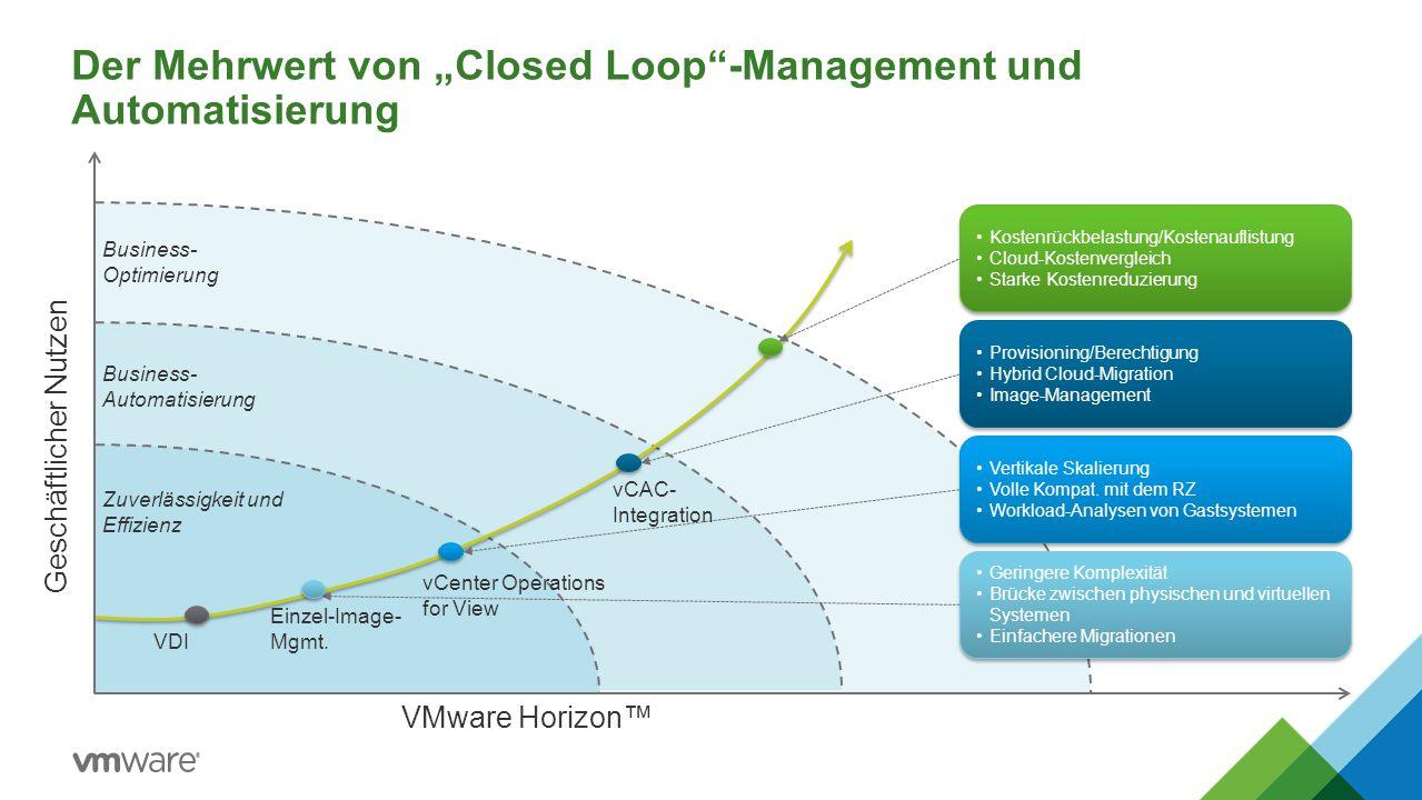 """Der Mehrwert von """"Closed Loop -Management und Automatisierung"""