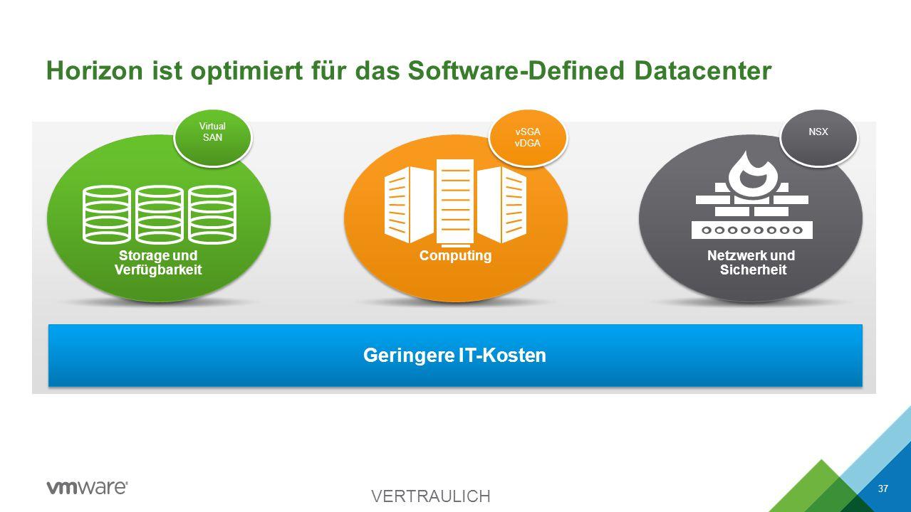 Horizon ist optimiert für das Software-Defined Datacenter