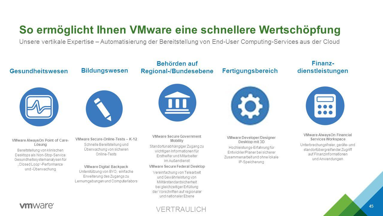 So ermöglicht Ihnen VMware eine schnellere Wertschöpfung