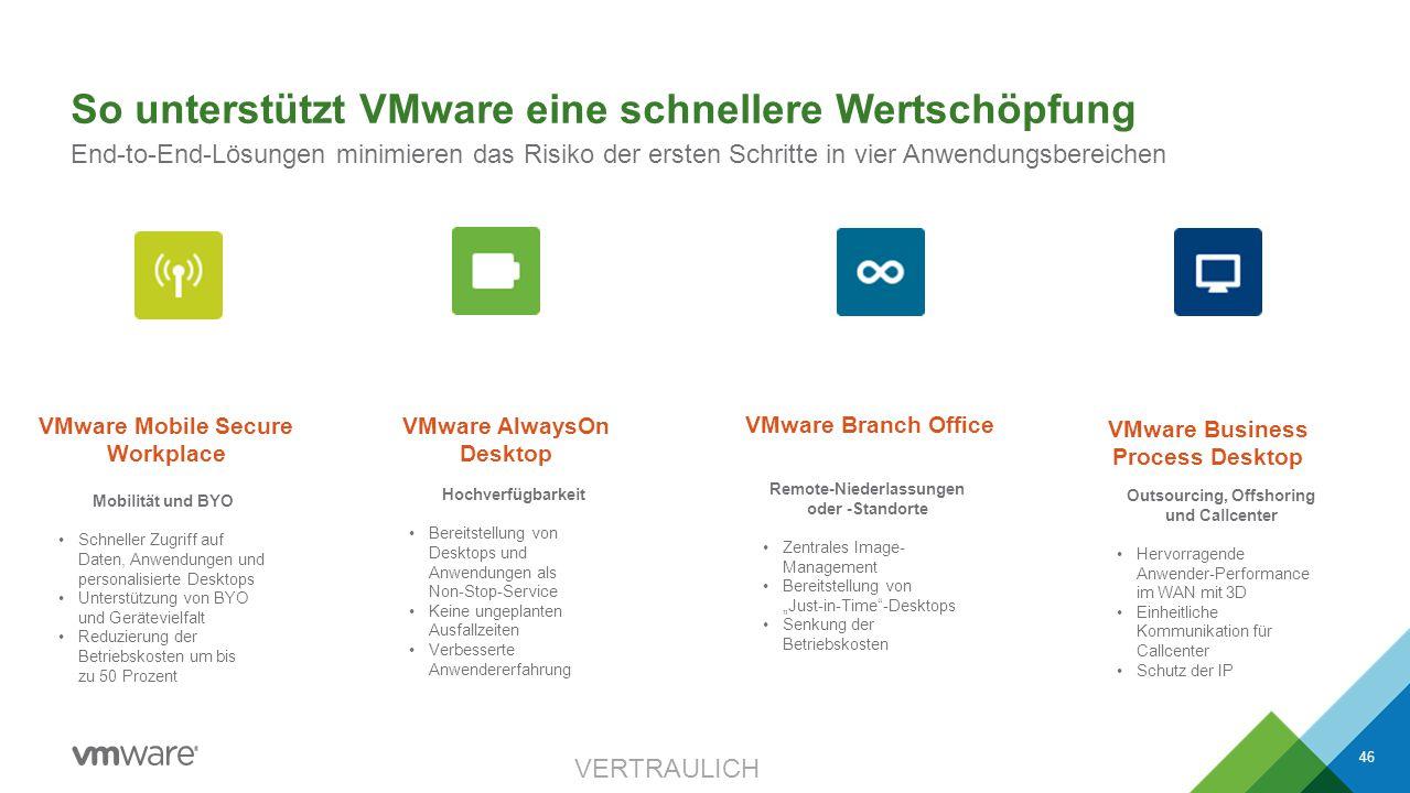 So unterstützt VMware eine schnellere Wertschöpfung