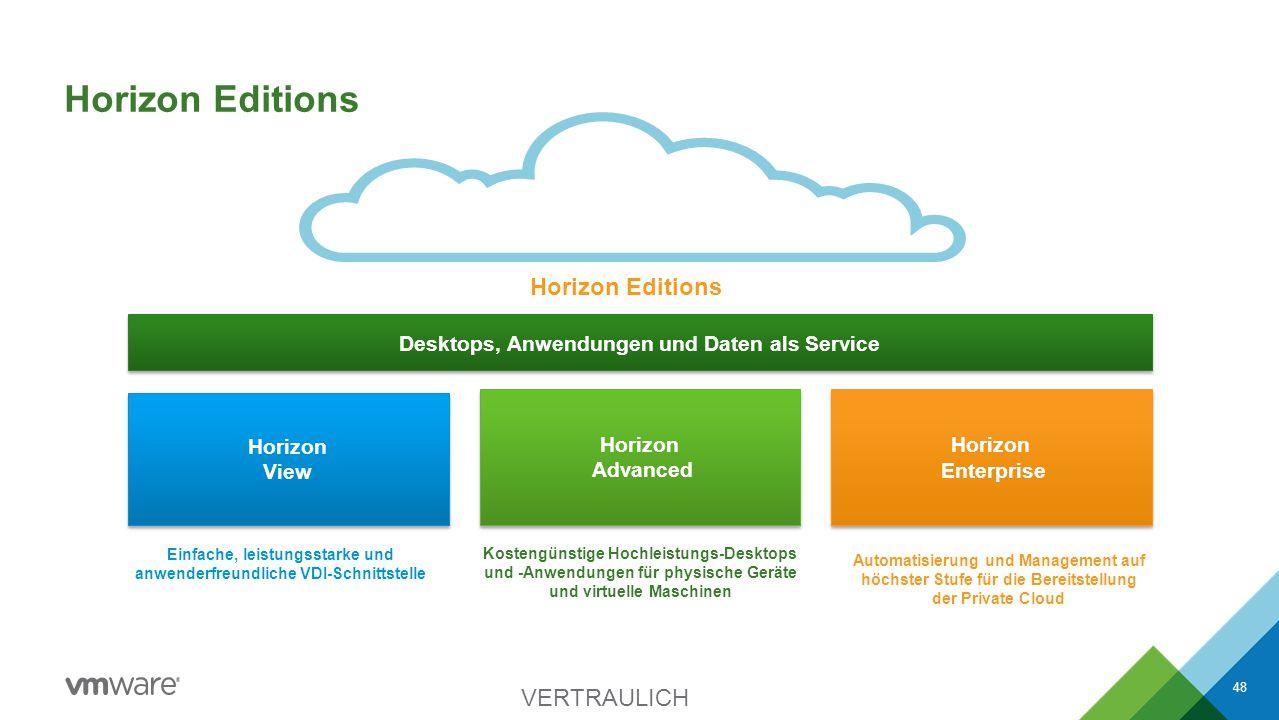 Horizon Editions Horizon Editions VERTRAULICH