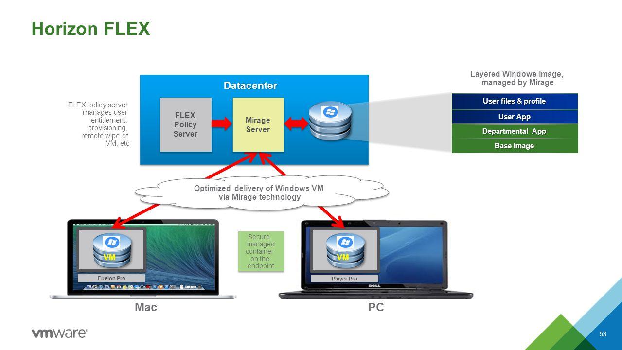 Horizon FLEX Mac PC Datacenter
