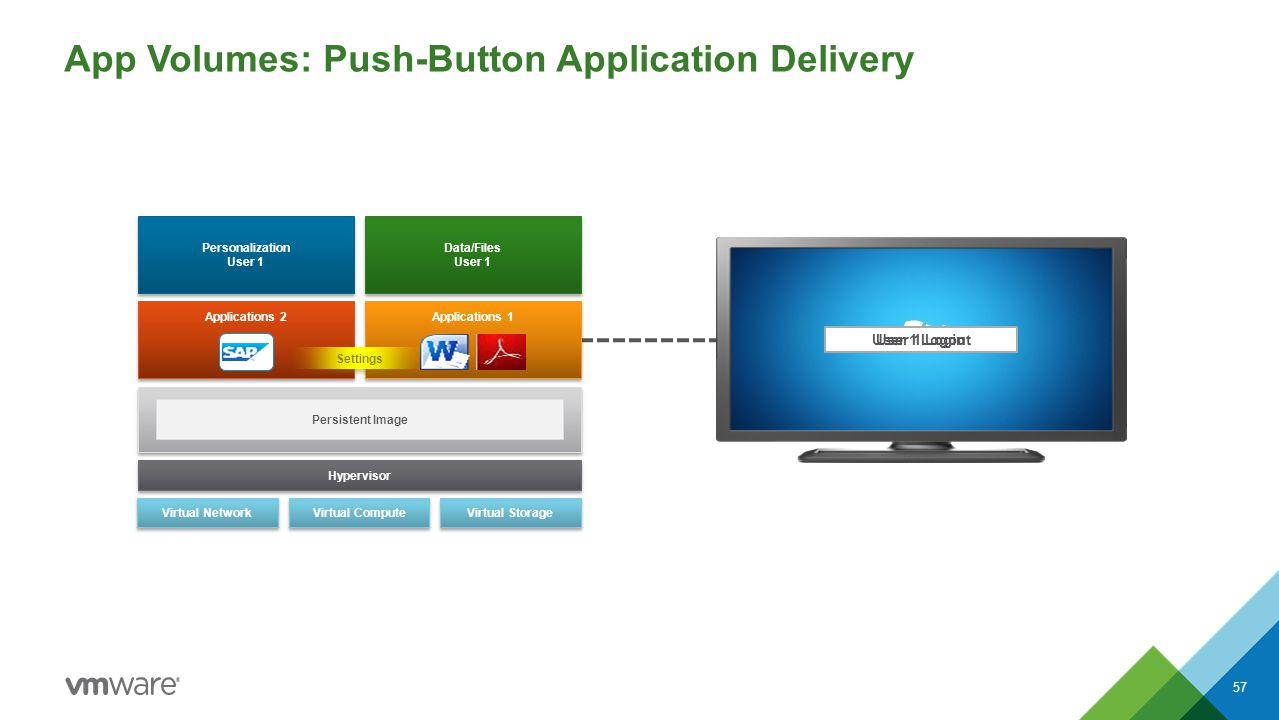 App Volumes: Push-Button Application Delivery