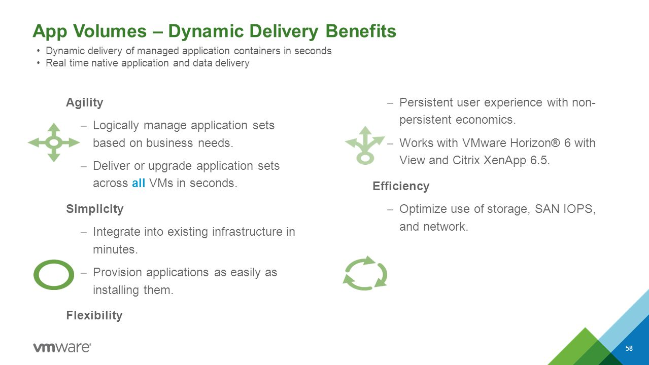 App Volumes – Dynamic Delivery Benefits