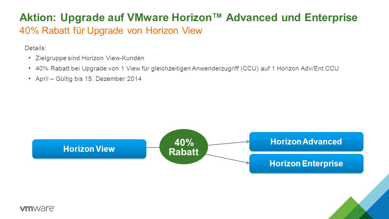 Aktion: Upgrade auf VMware Horizon™ Advanced und Enterprise