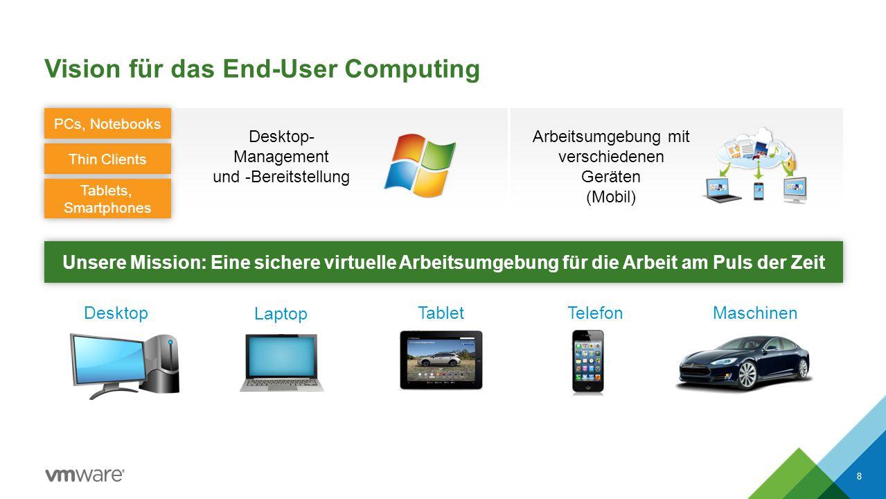 Vision für das End-User Computing