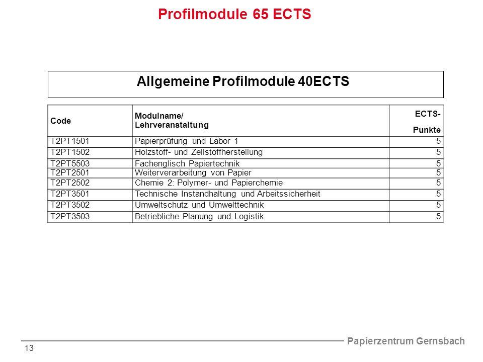 Allgemeine Profilmodule 40ECTS