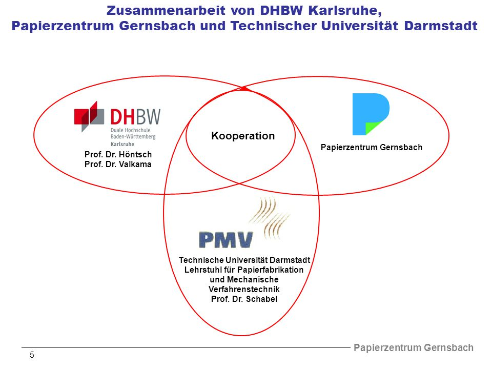 Papierzentrum Gernsbach
