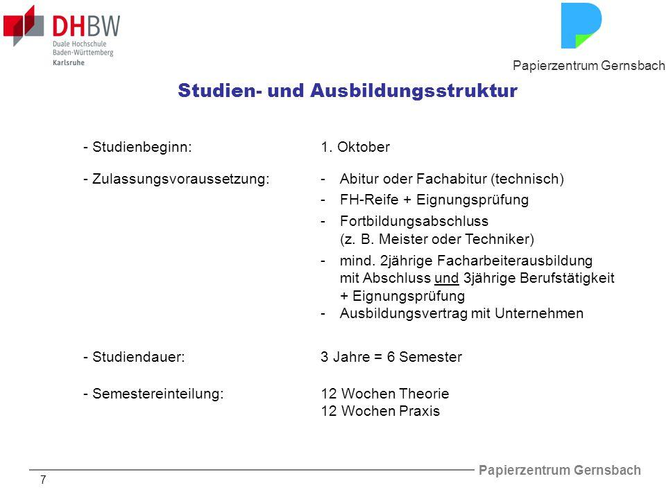 Studien- und Ausbildungsstruktur