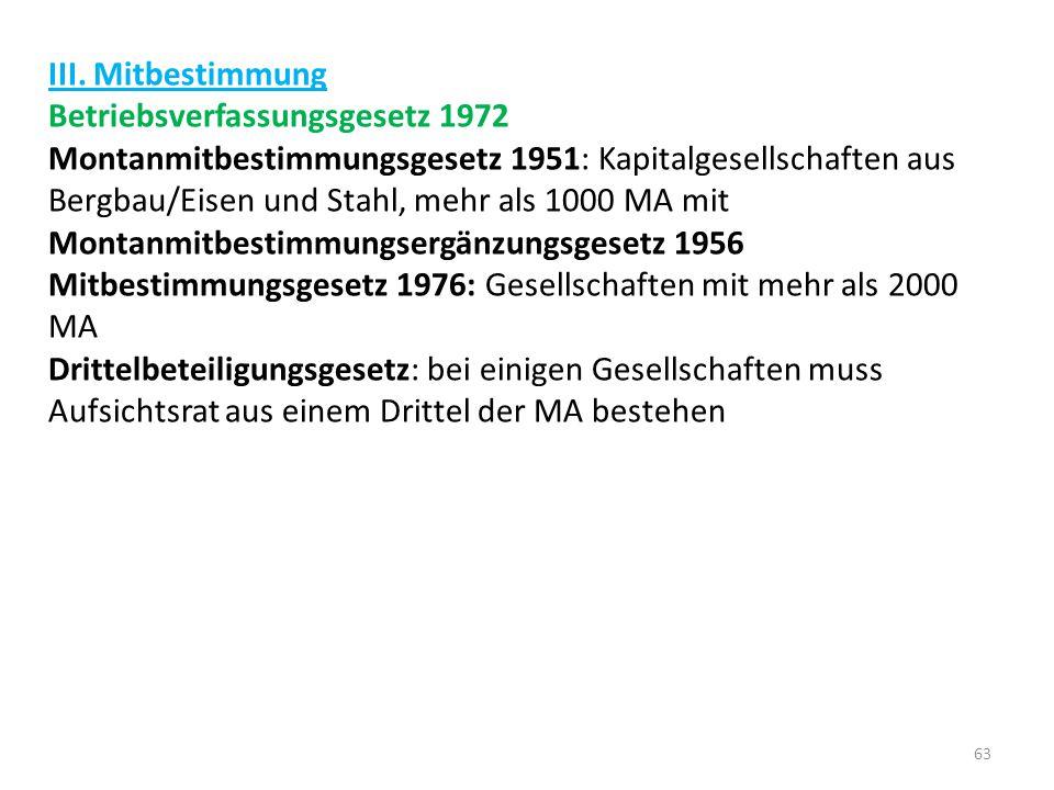 III. Mitbestimmung Betriebsverfassungsgesetz 1972.