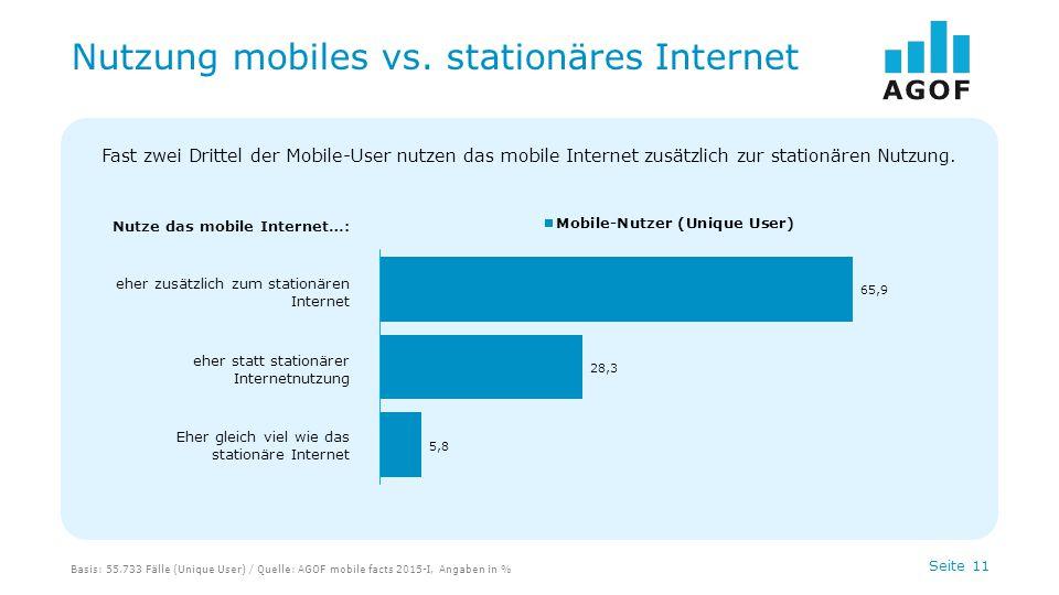 Nutzung mobiles vs. stationäres Internet