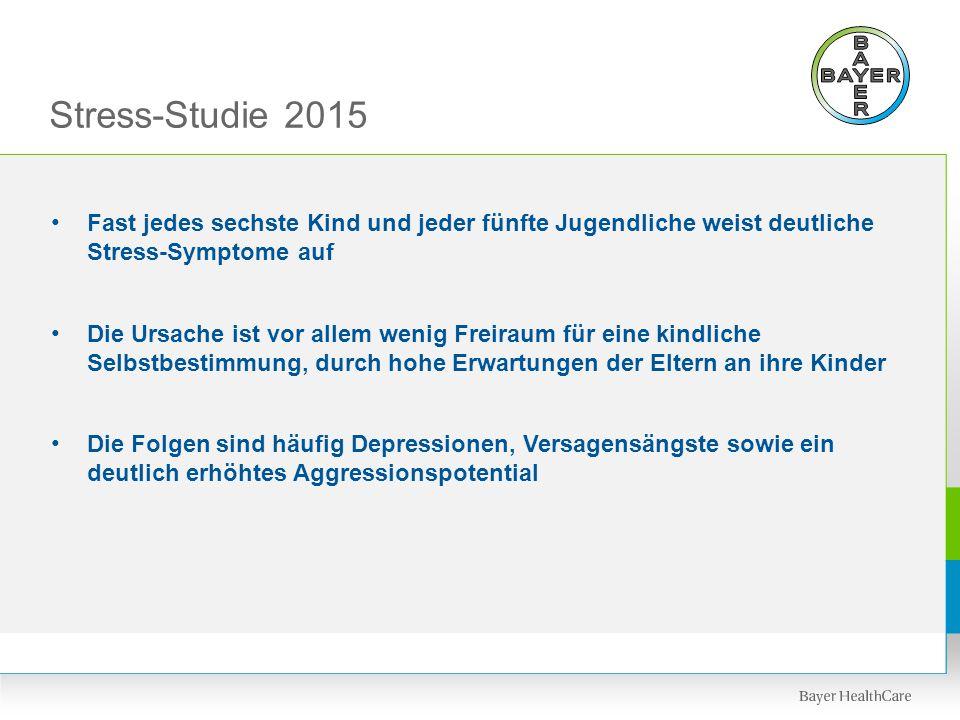 Stress-Studie 2015 Fast jedes sechste Kind und jeder fünfte Jugendliche weist deutliche Stress-Symptome auf.