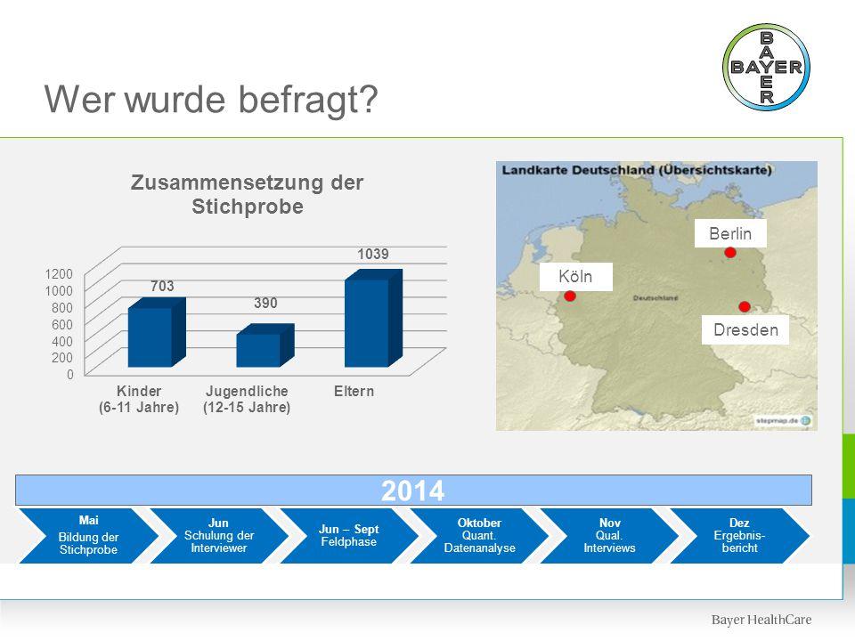 Wer wurde befragt 2014 Berlin Köln Dresden Mai Bildung der Stichprobe