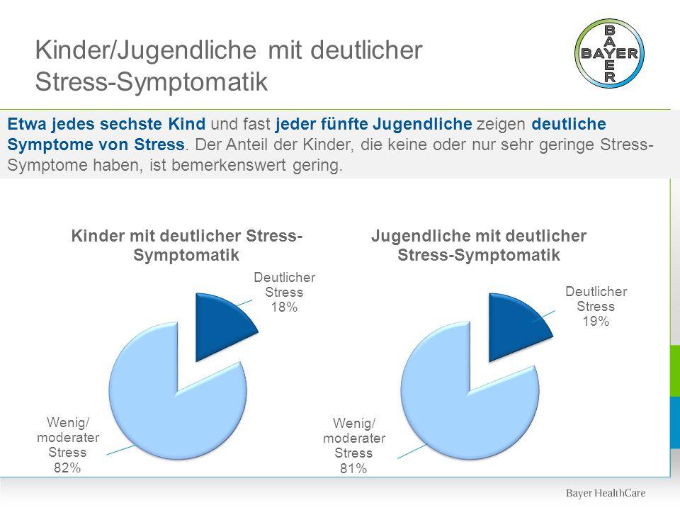 Kinder/Jugendliche mit deutlicher Stress-Symptomatik