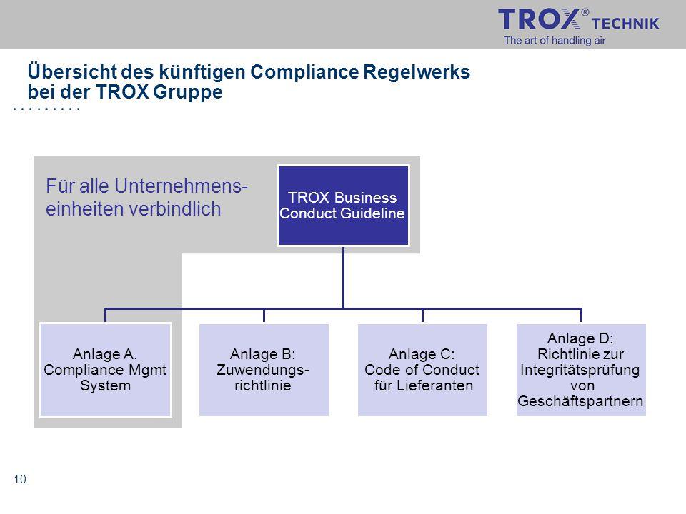 Übersicht des künftigen Compliance Regelwerks bei der TROX Gruppe