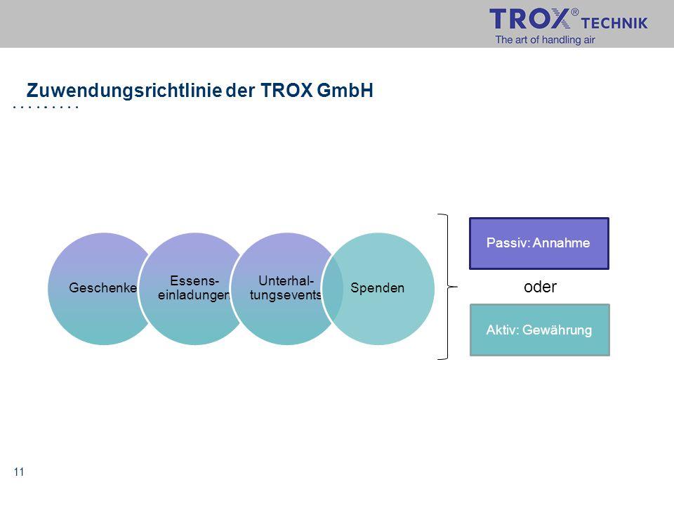 Zuwendungsrichtlinie der TROX GmbH