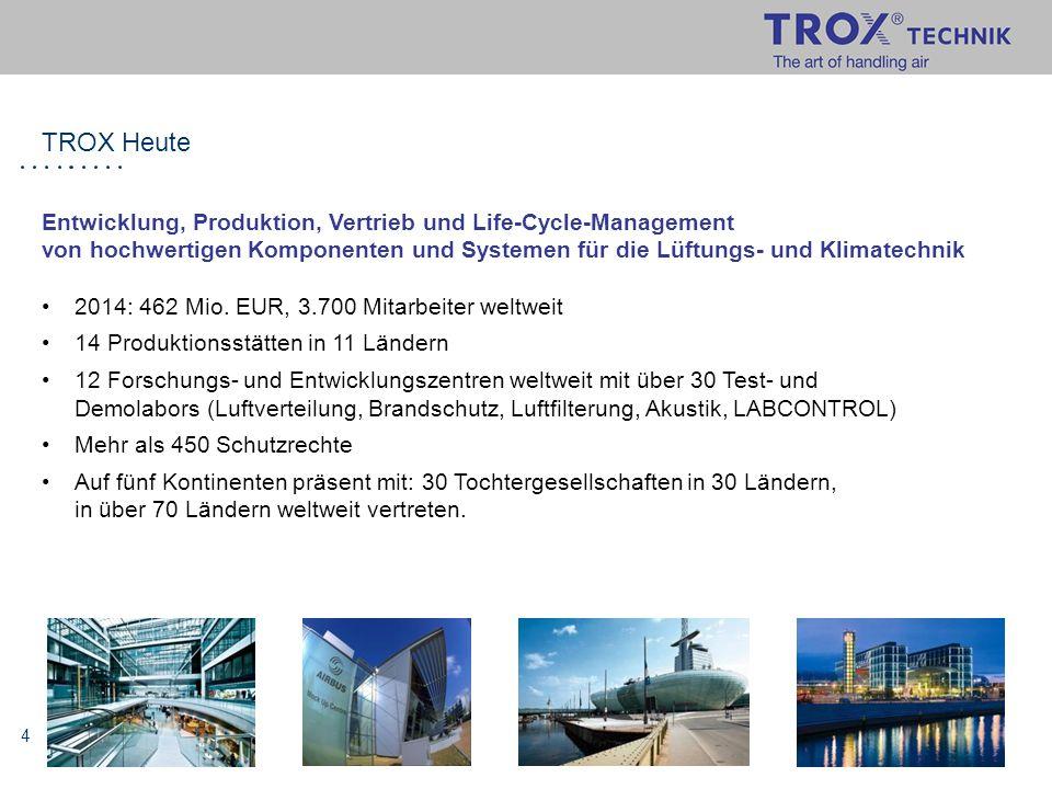 TROX Heute Entwicklung, Produktion, Vertrieb und Life-Cycle-Management von hochwertigen Komponenten und Systemen für die Lüftungs- und Klimatechnik.