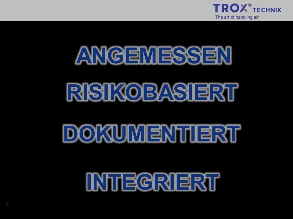 ANGEMESSEN RISIKOBASIERT DOKUMENTIERT INTEGRIERT