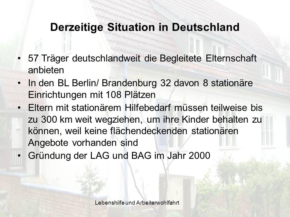 Derzeitige Situation in Deutschland