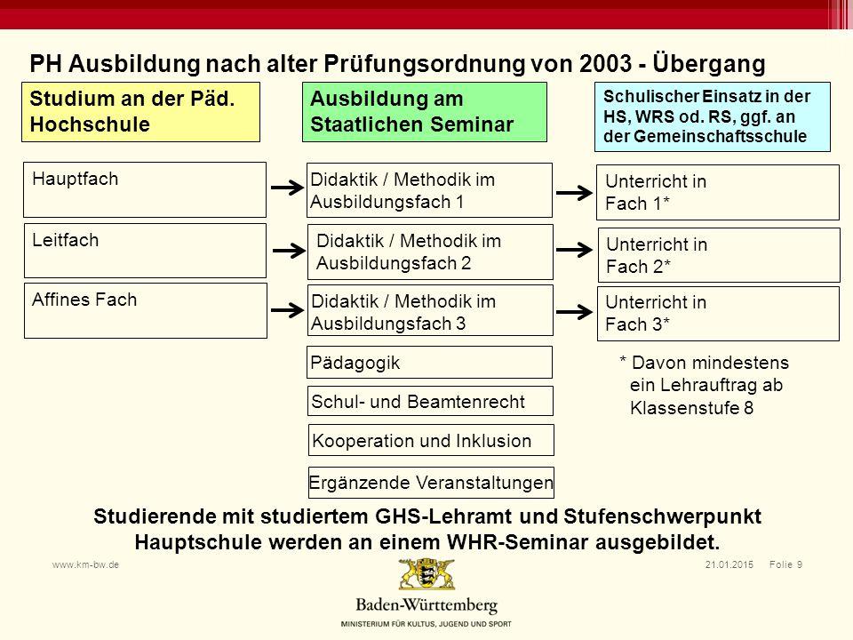 PH Ausbildung nach alter Prüfungsordnung von 2003 - Übergang