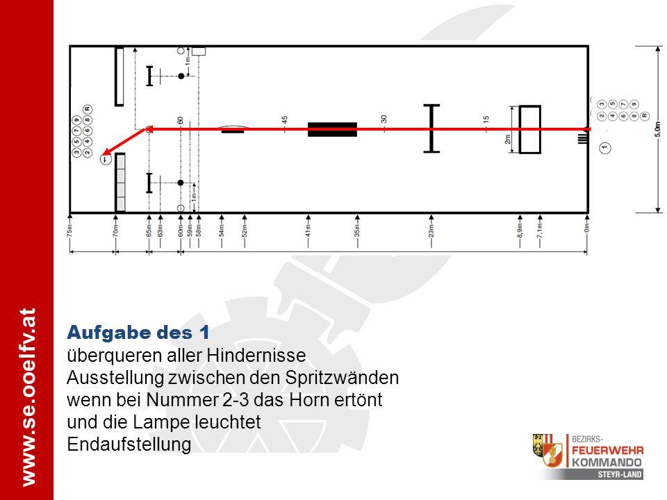 Aufgabe des 1 überqueren aller Hindernisse. Ausstellung zwischen den Spritzwänden. wenn bei Nummer 2-3 das Horn ertönt.