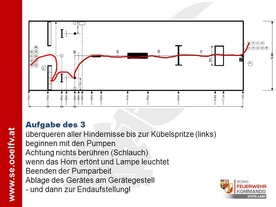 Aufgabe des 3 überqueren aller Hindernisse bis zur Kübelspritze (links) beginnen mit den Pumpen. Achtung nichts berühren (Schlauch)