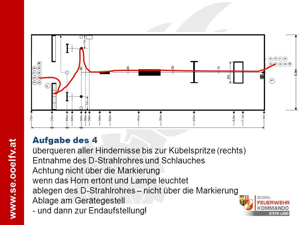 Aufgabe des 4 überqueren aller Hindernisse bis zur Kübelspritze (rechts) Entnahme des D-Strahlrohres und Schlauches.
