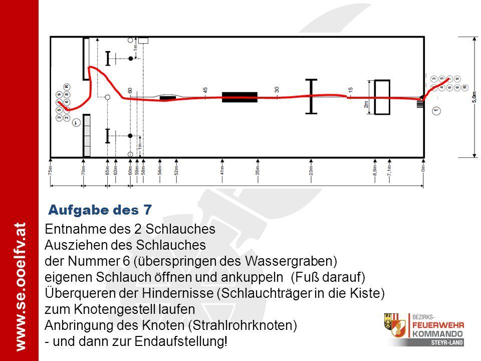 Aufgabe des 7 Entnahme des 2 Schlauches. Ausziehen des Schlauches. der Nummer 6 (überspringen des Wassergraben)