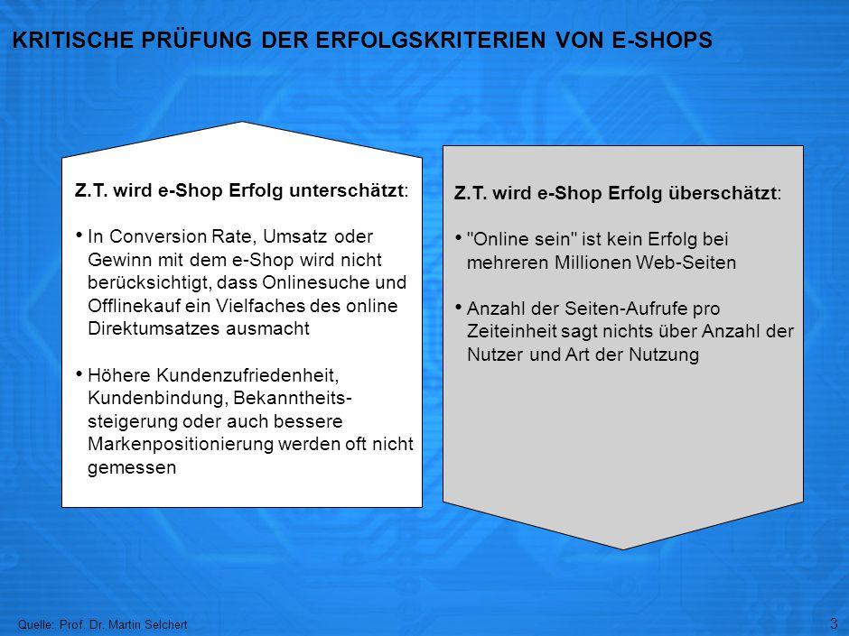 CLICK AND MORTAR : DIE STRATEGISCHE ERFOLGSFORMEL DES E-SHOPS