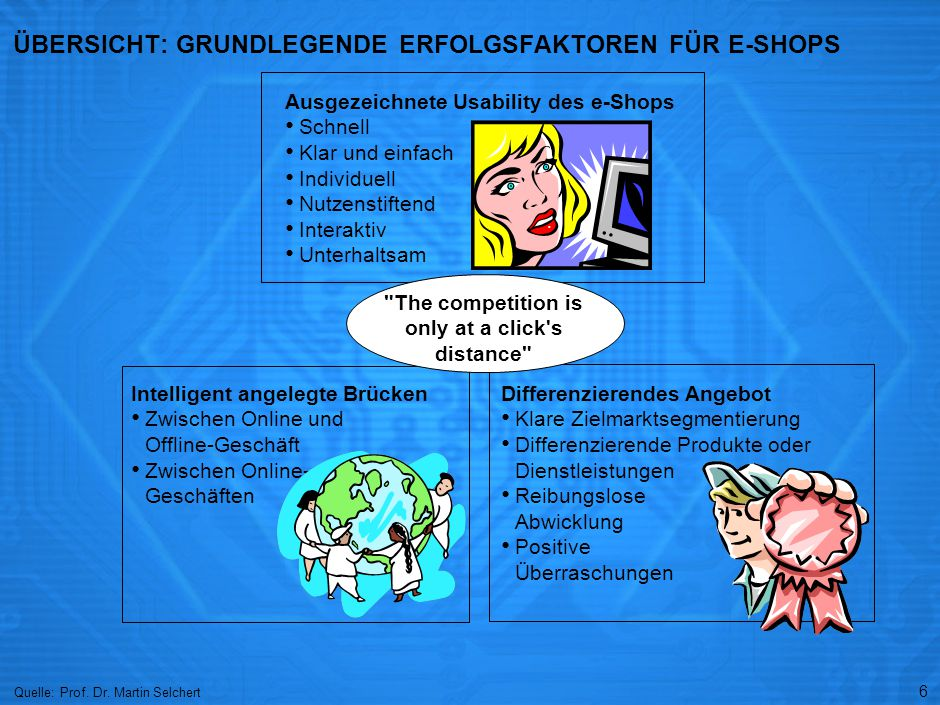 MARKTSEGMENTIERUNG FÜR E-SHOPS