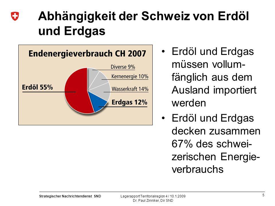 Abhängigkeit der Schweiz von Erdöl und Erdgas