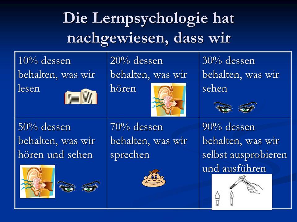 Die Lernpsychologie hat nachgewiesen, dass wir