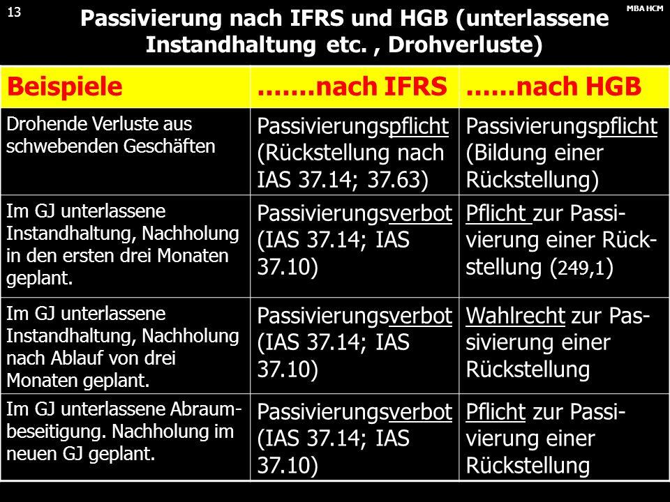Beispiele .......nach IFRS ......nach HGB