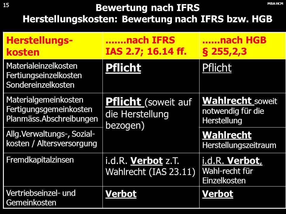 Bewertung nach IFRS Herstellungskosten: Bewertung nach IFRS bzw. HGB