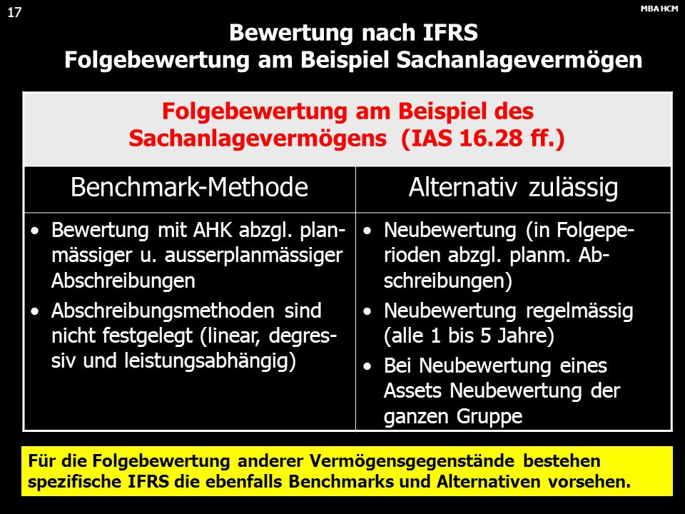 Benchmark-Methode Alternativ zulässig