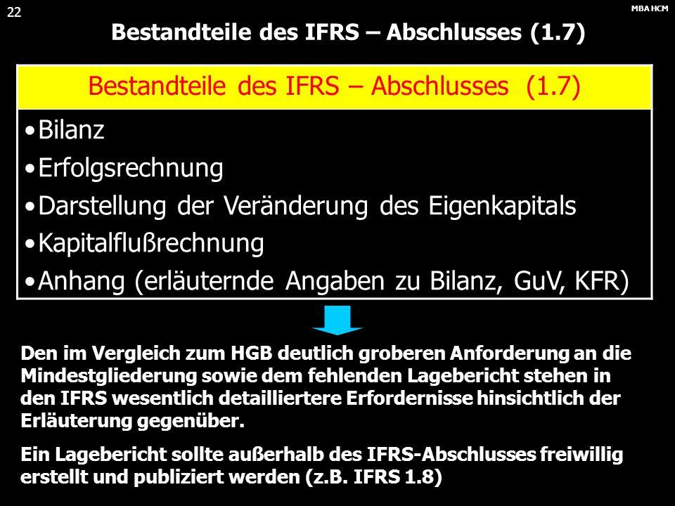 Bestandteile des IFRS – Abschlusses (1.7)