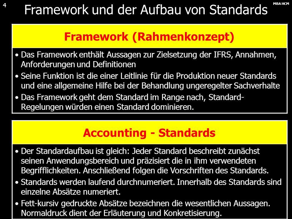 Framework und der Aufbau von Standards
