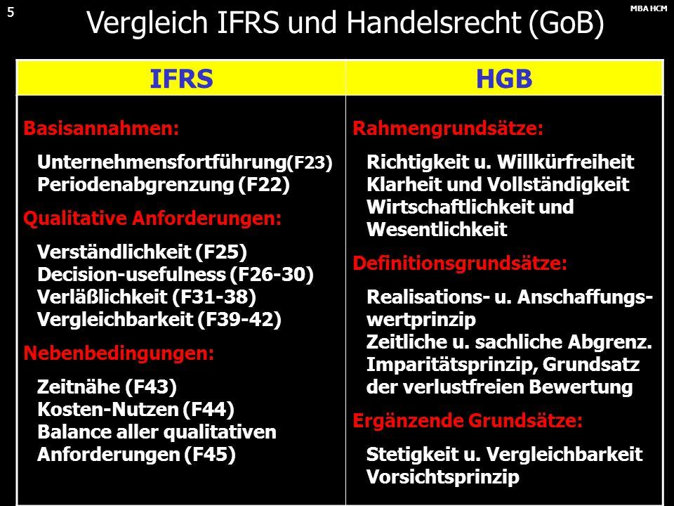 Vergleich IFRS und Handelsrecht (GoB)